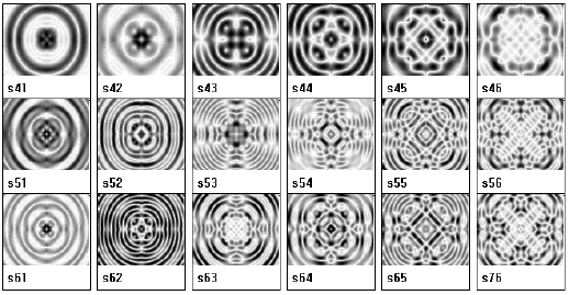 """Figura 2 CIMATICA Suoni&Forme  """"La geometria è musica cristallizzata"""" Pitagora"""