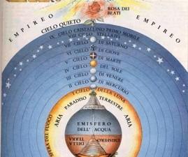 I 7 raggi, Origine, Natura e Funzione