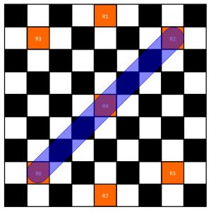 diagonaleR2R6