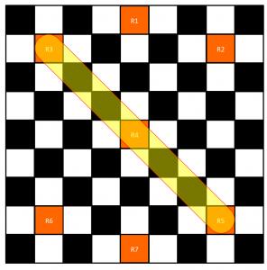 diagonaleR3R5