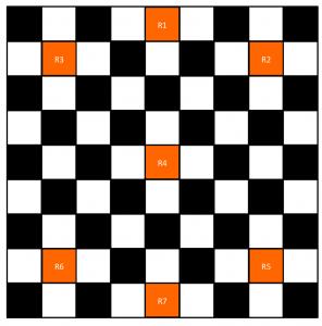 scacchiera e raggi